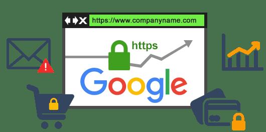 Certificati SSL e protocollo HTTPS: i nuovi acronimi del web