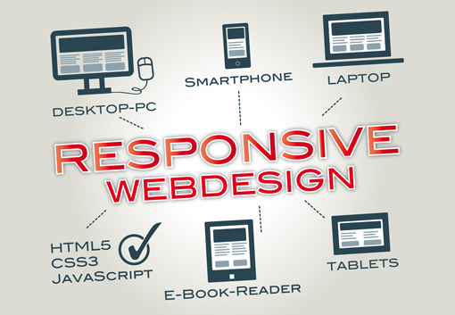 Errori da evitare nella creazione di siti web